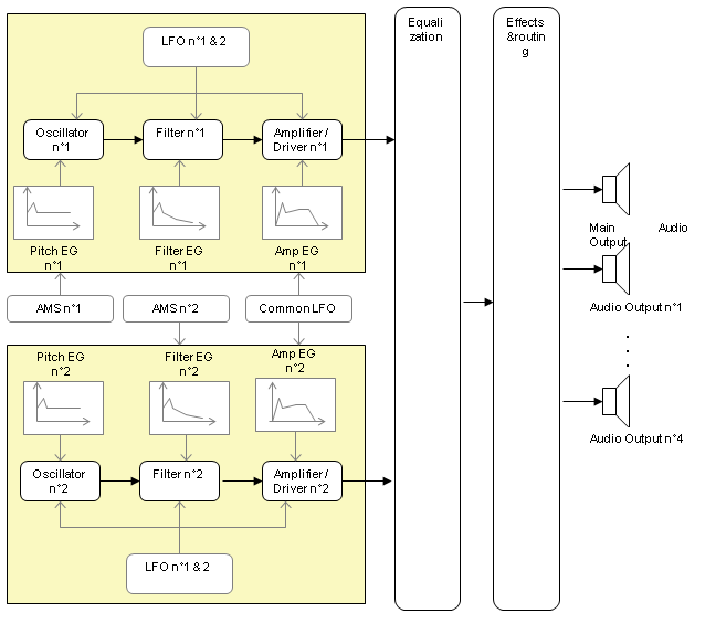 sound-engine-overview.png